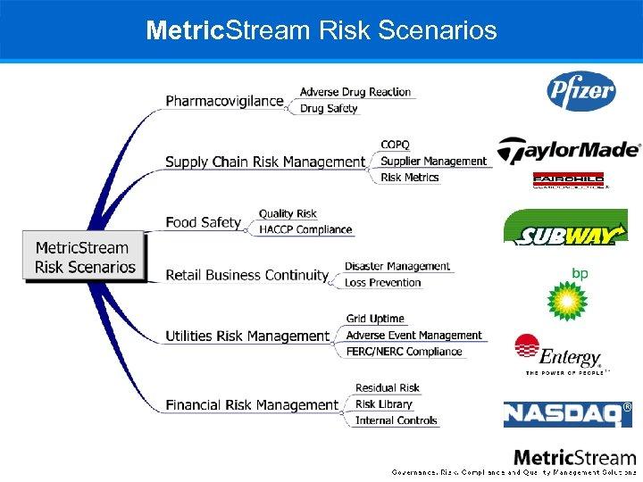 Metric. Stream Risk Scenarios