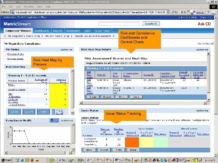 Risk and Compliance Dashboards and Control Charts Risk Heat Map by Process Issue Status