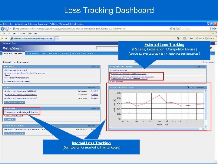 Loss Tracking Dashboard External Loss Tracking (Recalls, Legislation, Competitor Issues) (Links to External Data