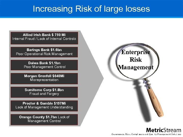 Increasing Risk of large losses Allied Irish Bank $ 750 Mi Internal Fraud /