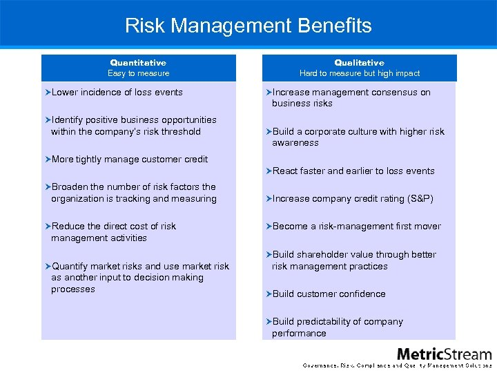 Risk Management Benefits Quantitative Easy to measure Lower incidence of loss events Qualitative Hard