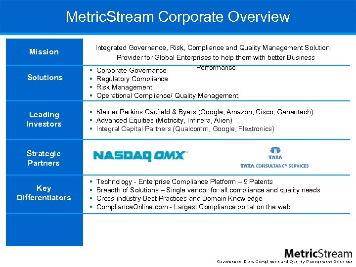 Metric. Stream Corporate Overview Mission Solutions Leading Investors Integrated Governance, Risk, Compliance and Quality