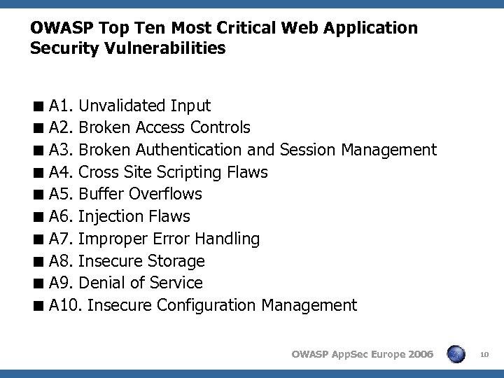 OWASP Top Ten Most Critical Web Application Security Vulnerabilities < A 1. Unvalidated Input
