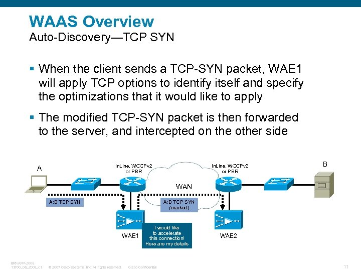 WAAS Overview Auto-Discovery—TCP SYN § When the client sends a TCP-SYN packet, WAE 1