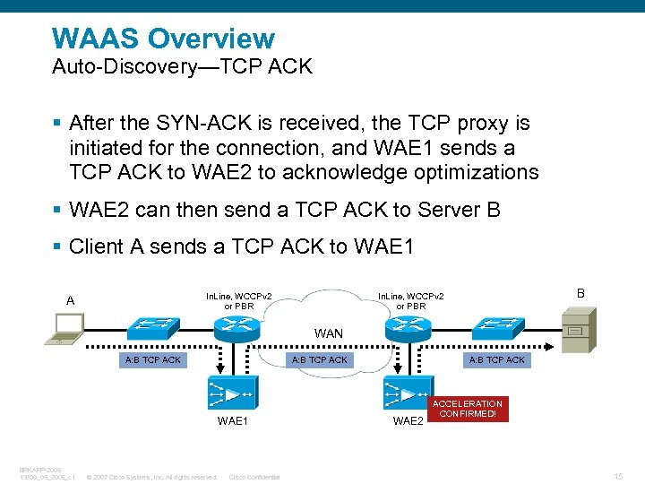 WAAS Overview Auto-Discovery—TCP ACK § After the SYN-ACK is received, the TCP proxy is