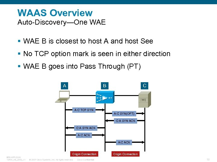 WAAS Overview Auto-Discovery—One WAE § WAE B is closest to host A and host