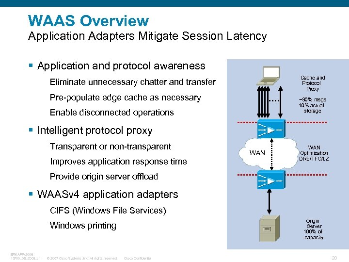 WAAS Overview Application Adapters Mitigate Session Latency § Application and protocol awareness Cache and