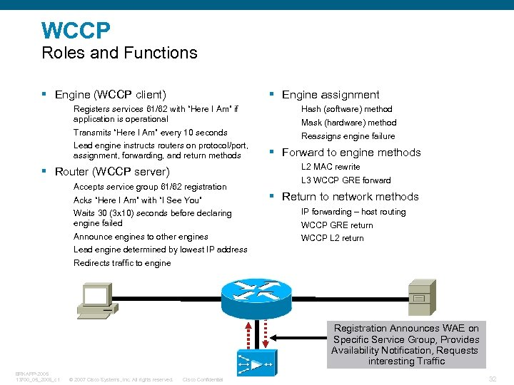 WCCP Roles and Functions § Engine (WCCP client) § Engine assignment Registers services 61/62