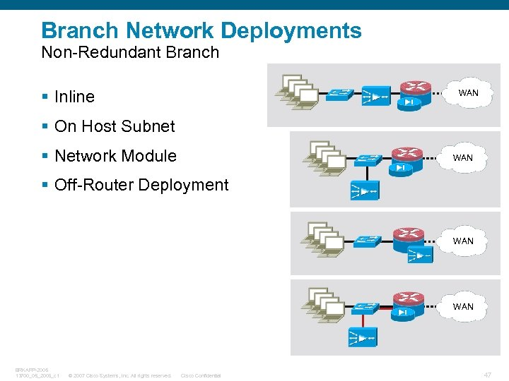 Branch Network Deployments Non-Redundant Branch § Inline WAN § On Host Subnet § Network