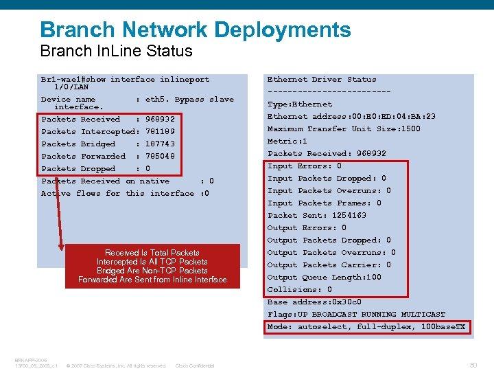 Branch Network Deployments Branch In. Line Status Br 1 -wae 1#show interface inlineport 1/0/LAN