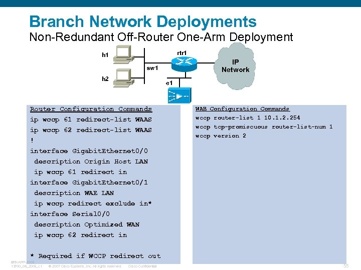 Branch Network Deployments Non-Redundant Off-Router One-Arm Deployment rtr 1 h 1 IP Network sw