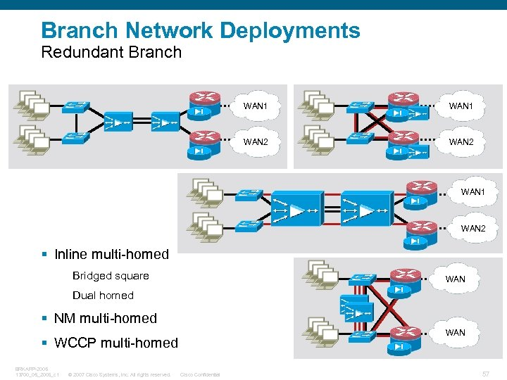 Branch Network Deployments Redundant Branch WAN 1 WAN 2 § Inline multi-homed Bridged square