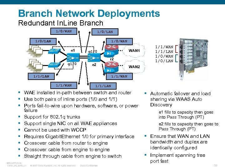 Branch Network Deployments Redundant In. Line Branch 1/0/WAN 1/0/LAN 1/0/WAN e 1 WAN 1