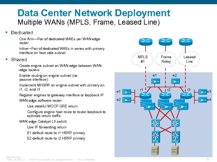 Data Center Network Deployment Multiple WANs (MPLS, Frame, Leased Line) § Dedicated One Arm—Pair