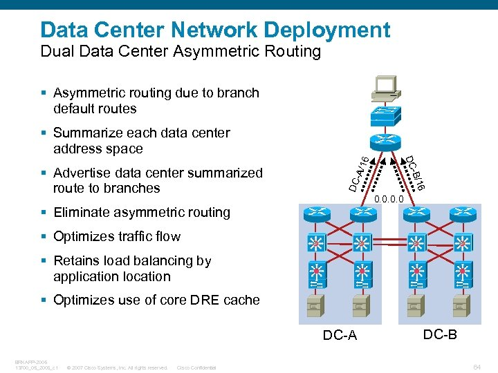 Data Center Network Deployment Dual Data Center Asymmetric Routing § Asymmetric routing due to