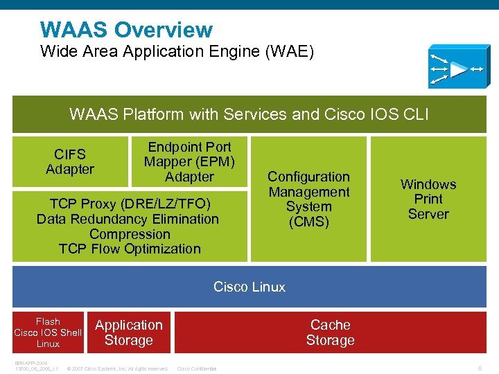 WAAS Overview Wide Area Application Engine (WAE) WAAS Platform with Services and Cisco IOS