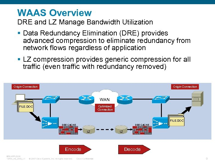 WAAS Overview DRE and LZ Manage Bandwidth Utilization § Data Redundancy Elimination (DRE) provides