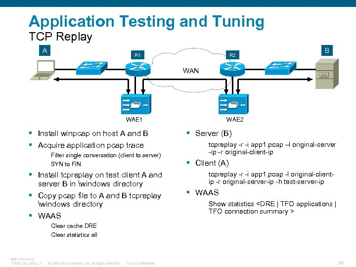 Application Testing and Tuning TCP Replay A R 1 R 2 B WAN WAE