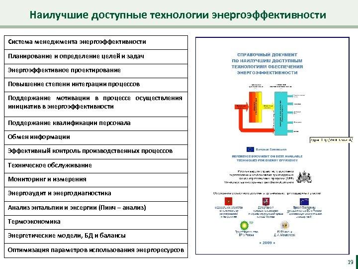 Наилучшие доступные технологии энергоэффективности Система менеджмента энергоэффективности Планирование и определение целей и задач Энергоэффективное