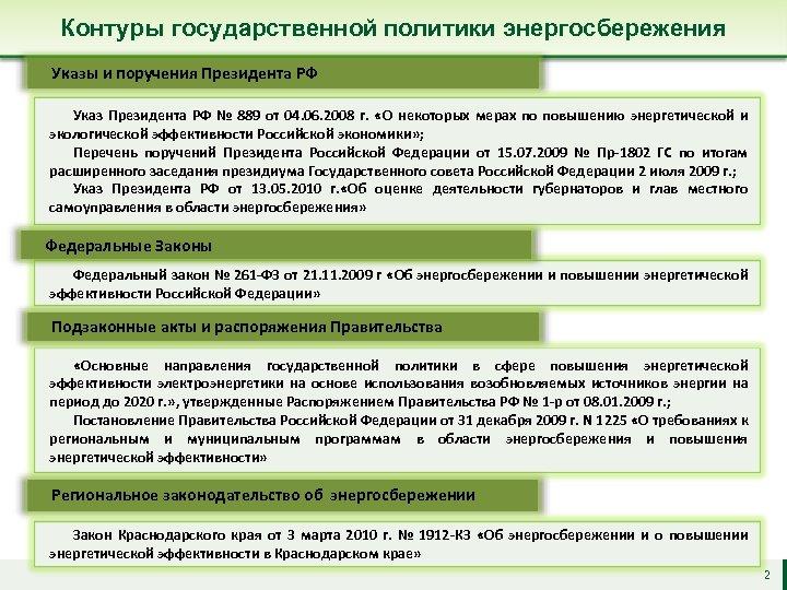Контуры государственной политики энергосбережения Указы и поручения Президента РФ Указ Президента РФ № 889