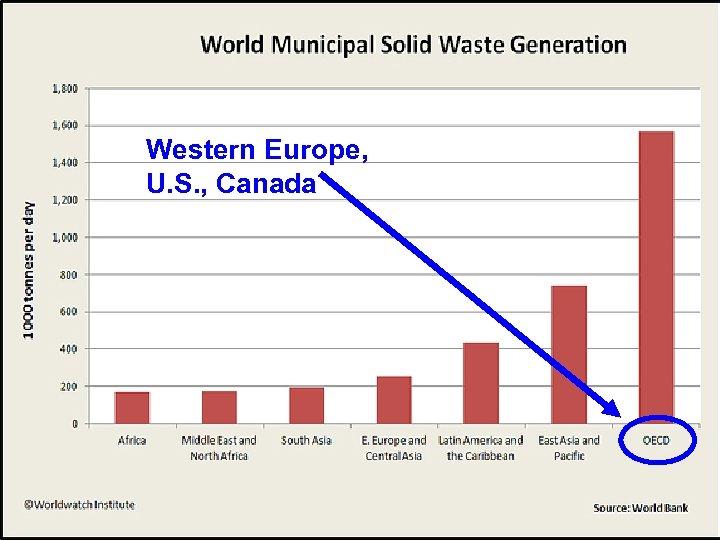 Western Europe, U. S. , Canada