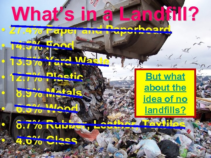 What's in a Landfill? • 27. 4% Paper and Paperboard • 14. 5% Food