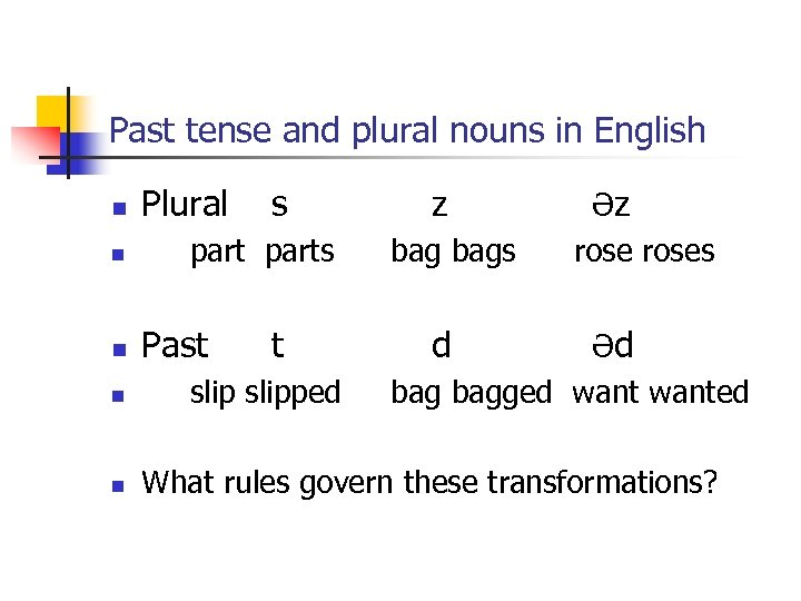 Past tense and plural nouns in English Plural s z n Əz parts bags