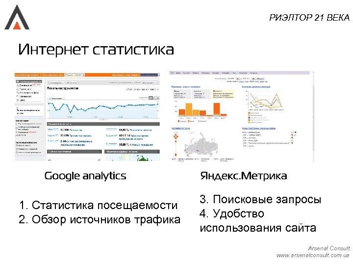 РИЭЛТОР 21 ВЕКА 1. Статистика посещаемости 2. Обзор источников трафика 3. Поисковые запросы 4.