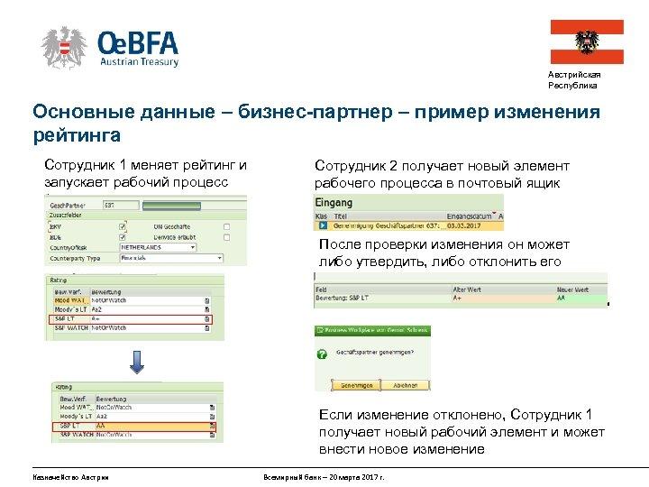 Австрийская Республика Основные данные – бизнес-партнер – пример изменения рейтинга Сотрудник 1 меняет рейтинг