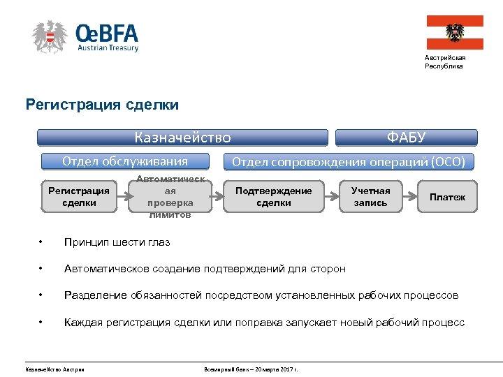 Австрийская Республика Регистрация сделки Казначейство Отдел обслуживания Регистрация сделки ФАБУ Отдел сопровождения операций (ОСО)