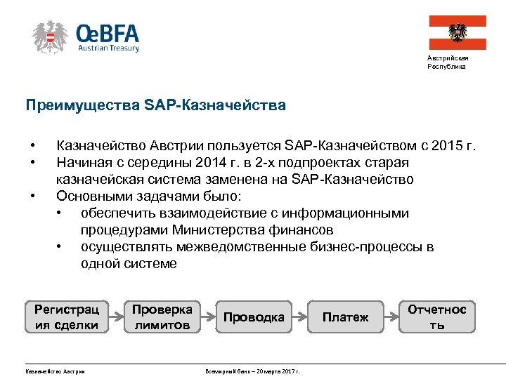 Австрийская Республика Преимущества SAP-Казначейства • • • Казначейство Австрии пользуется SAP-Казначейством с 2015 г.