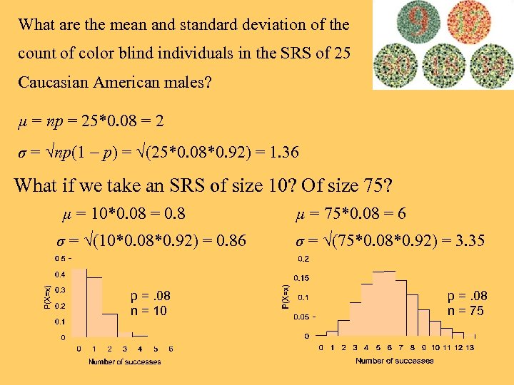 What are the mean and standard deviation of the count of color blind individuals
