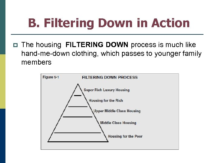 B. Filtering Down in Action p The housing FILTERING DOWN process is much like