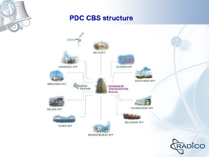 PDC CBS structure KOLA NPP LENINGRAD NPP BILIBINO NPP BELOYARSK NPP SMOLENSK NPP OBNINSK