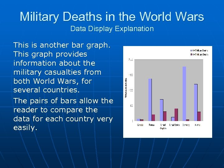 Military Deaths in the World Wars Data Display Explanation This is another bar graph.