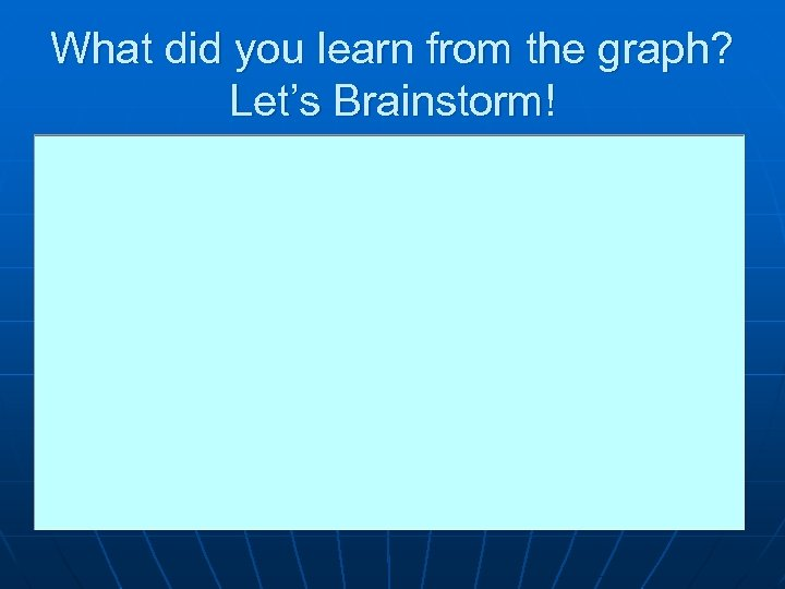 What did you learn from the graph? Let's Brainstorm!