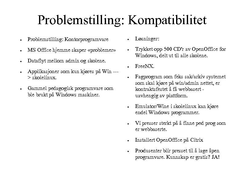 Problemstilling: Kompatibilitet ● Problemstilling: Kontorprogramvare ● ● MS Office hjemme skaper «problemer» ● ●