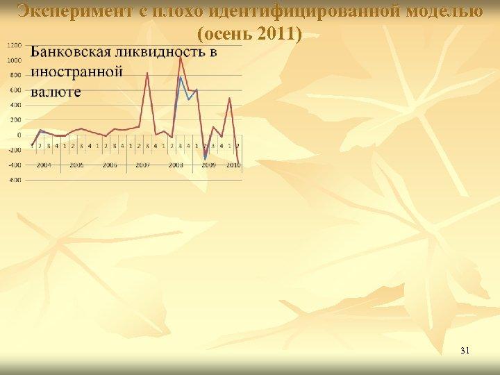 Эксперимент с плохо идентифицированной моделью (осень 2011) 31
