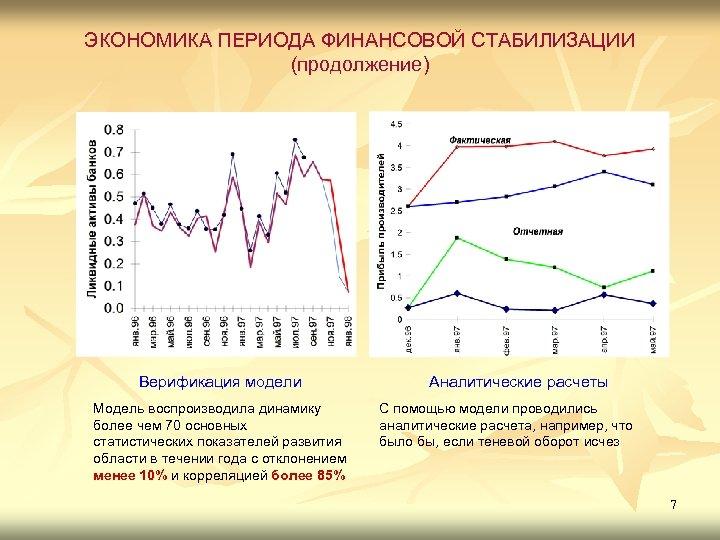 ЭКОНОМИКА ПЕРИОДА ФИНАНСОВОЙ СТАБИЛИЗАЦИИ (продолжение) Верификация модели Модель воспроизводила динамику более чем 70 основных