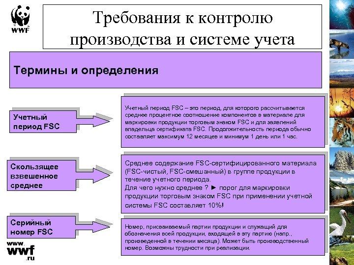 Требования к контролю производства и системе учета Термины и определения Учетный период FSC Скользящее