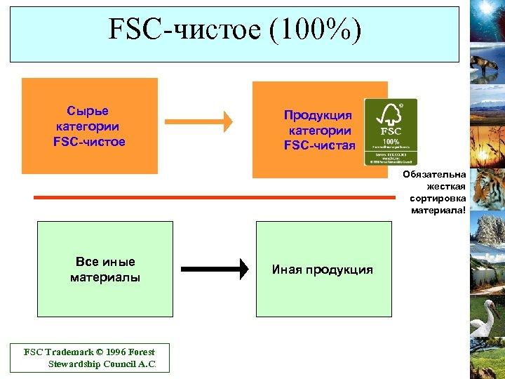 FSC-чистое (100%) Сырье категории FSC-чистое Продукция категории FSC-чистая Обязательна жесткая сортировка материала! Все иные