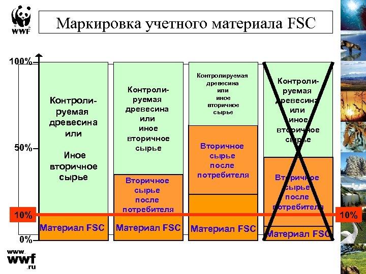 Маркировка учетного материала FSC 100% Контролируемая древесина или 50% Иное вторичное сырье 10% Материал