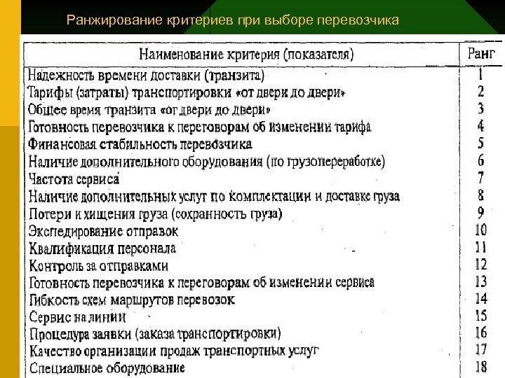 Ранжирование критериев при выборе перевозчика