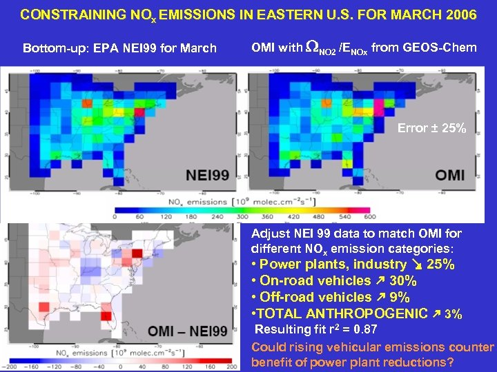 CONSTRAINING NOx EMISSIONS IN EASTERN U. S. FOR MARCH 2006 Bottom-up: EPA NEI 99