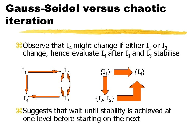 Gauss-Seidel versus chaotic iteration z Observe that I 4 might change if either I