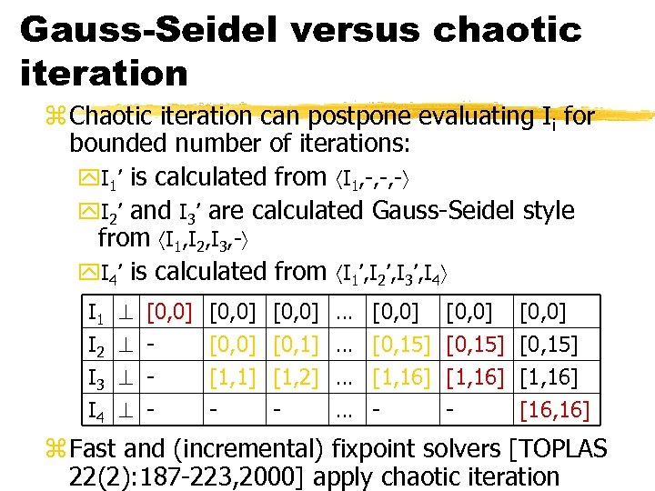 Gauss-Seidel versus chaotic iteration z Chaotic iteration can postpone evaluating Ii for bounded number