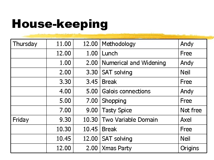 House-keeping Thursday 11. 00 12. 00 Methodology Andy Free 1. 00 2. 00 Numerical