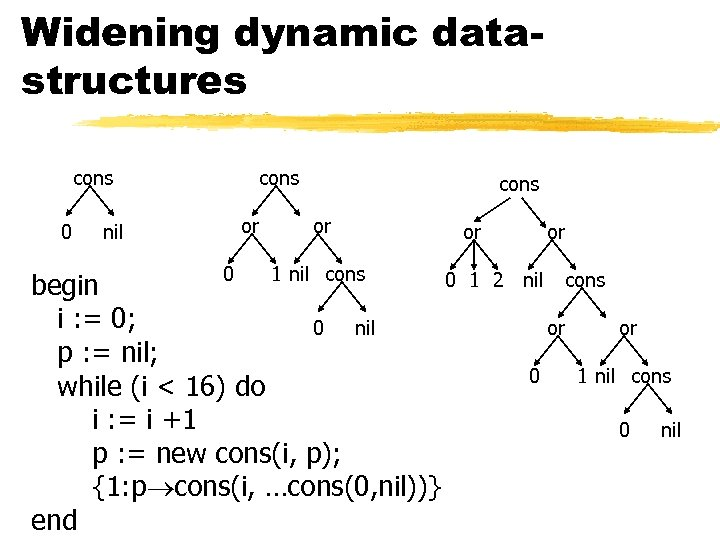 Widening dynamic datastructures cons 0 nil cons or 0 1 nil cons 0 begin