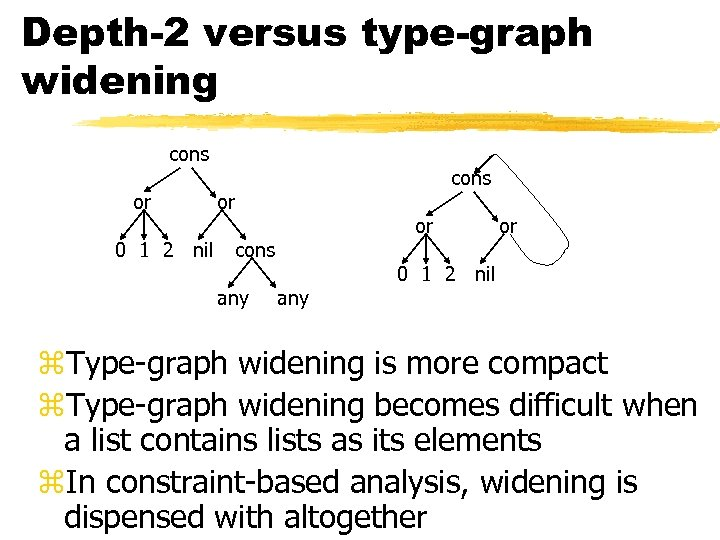 Depth-2 versus type-graph widening cons or 0 1 2 nil cons or or cons