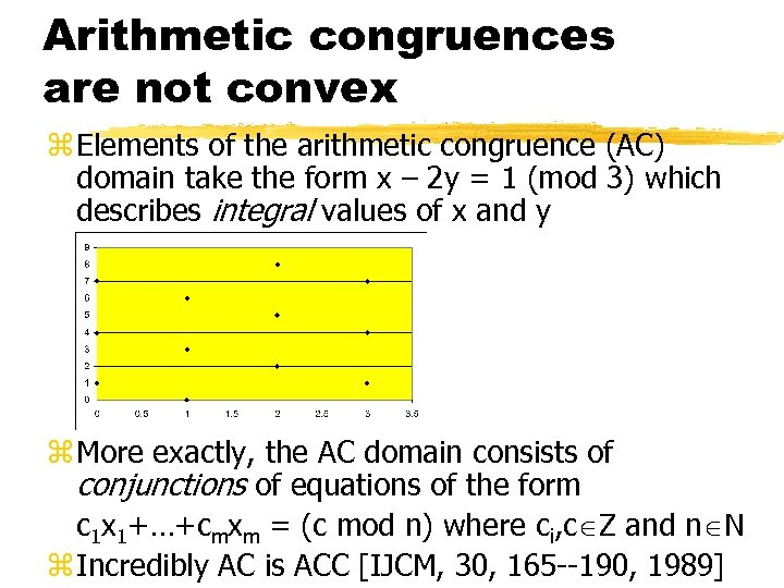 Arithmetic congruences are not convex z Elements of the arithmetic congruence (AC) domain take
